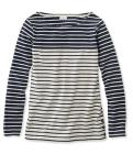 Nautical Stripe Tops