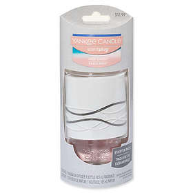 Yankee Candle® Scentplug® Pink Sands™